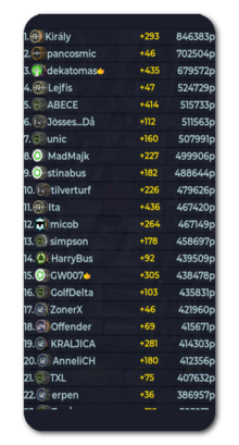 Toplist during game rounds.